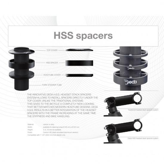 DEDA HSS hézagolók (alumínium vagy karbon)